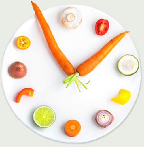 Συμβουλευτική εταιριών τροφίμων και εστίασης